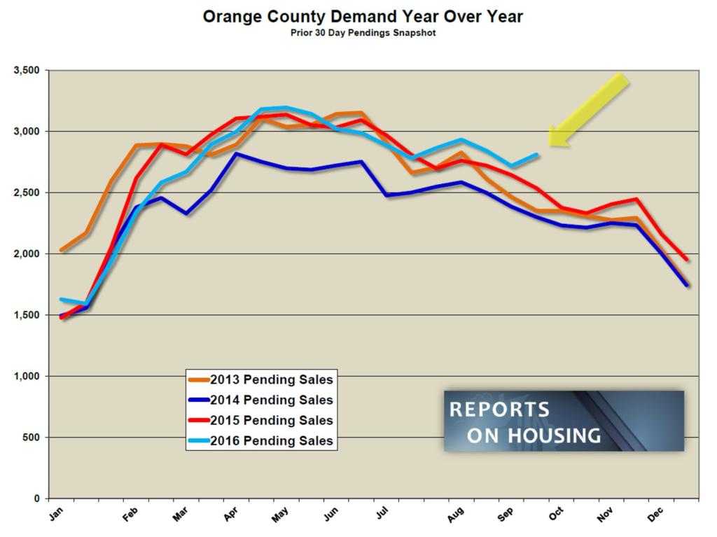 housingfest-graph