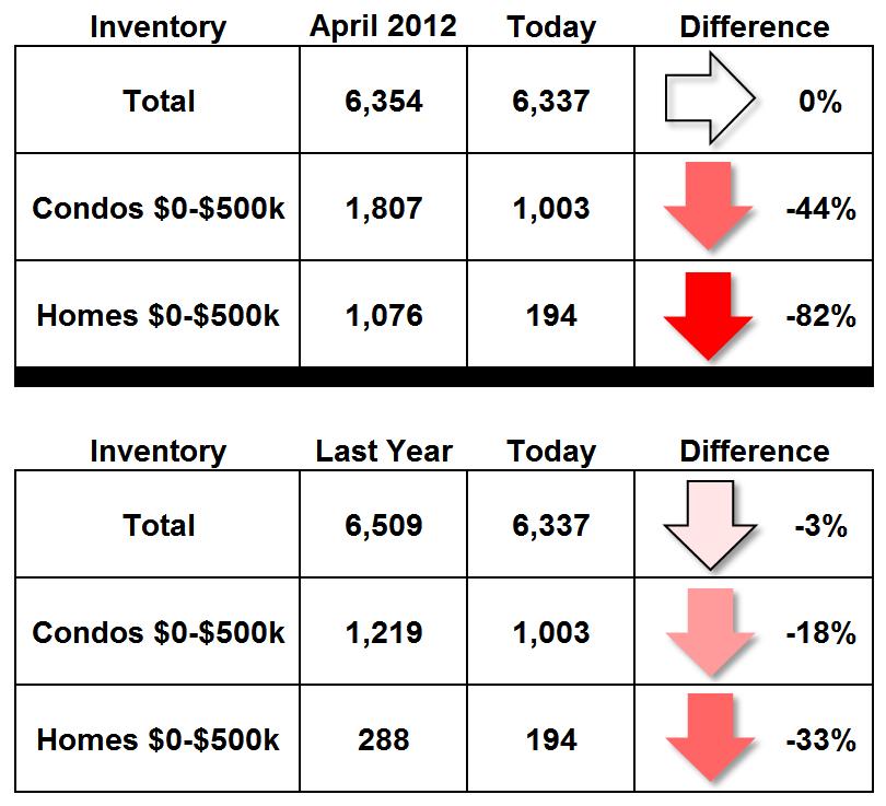 april-2012-graph